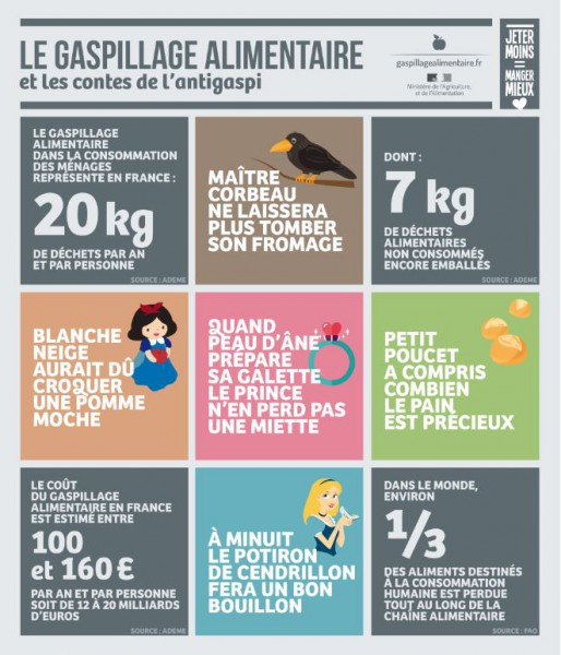 16-10infographie