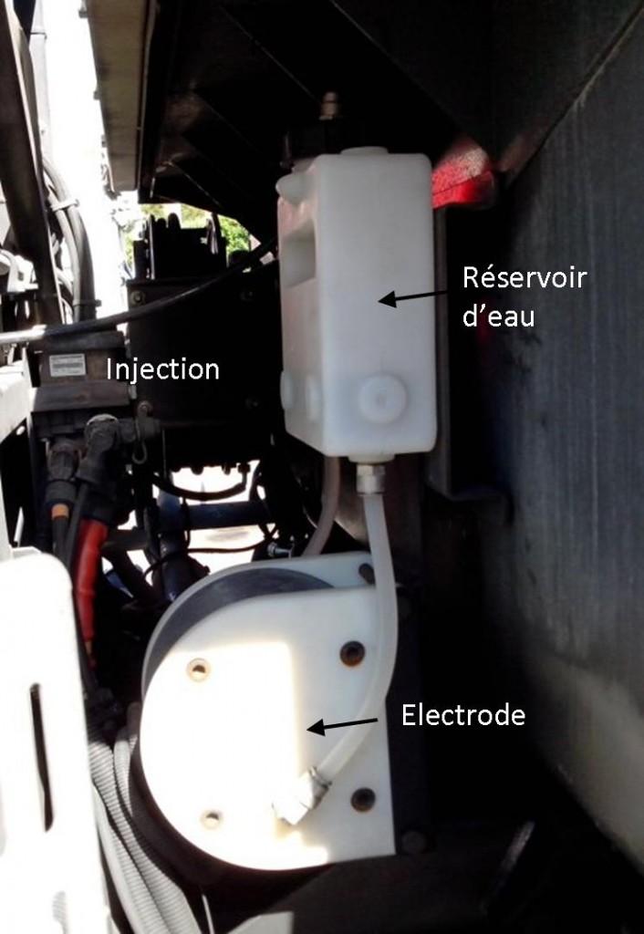 Dispositif HKM fixé sur une balayeuse, près du moteur.