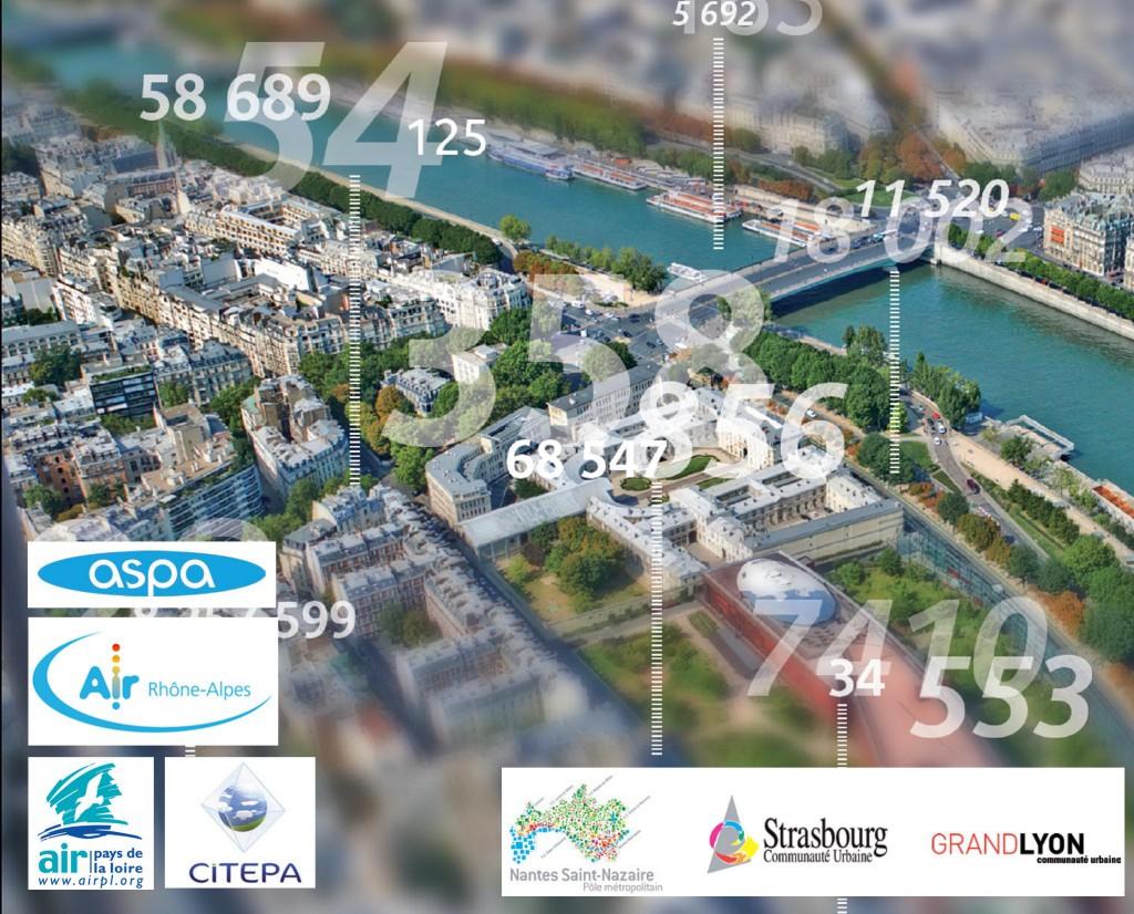 """Le projet MRV : des émissions de CO2 """"Mesurables, Rapportables, Vérifiables"""" sur les territoires du Grand Lyon, de Strasbourg et de Nantes métropole."""