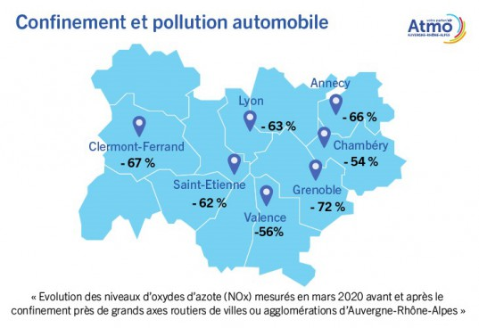 Confinement et pollution automobile. Source : ATMO